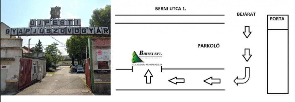 Berni utca 1. telephely térkép